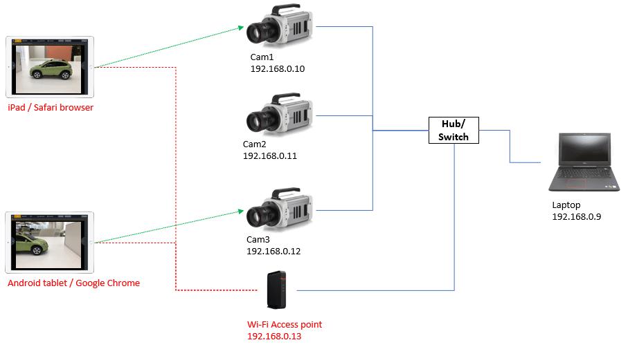 Mediadaten Mediadaten .XLSX 100% 10 mobil 1 von 5 Kontext: B47 PFV Mobile-Software, Beispiel Anschlussmöglichkeiten Screenreader-Unterstützung aktiviert. PFV Mobile-Software, Beispiel Anschlussmöglichkeiten Screenreader-Unterstützung aktivieren