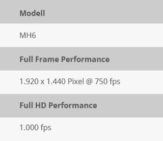 MH6 technische Daten