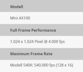 Mini AX100 technische Daten