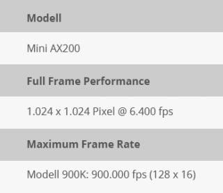 Mini AX200 technische Daten