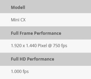 Mini CX technische Daten