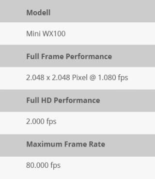 Mini WX100 technische Daten