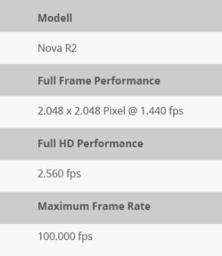 Fastcam Nova R technische Daten