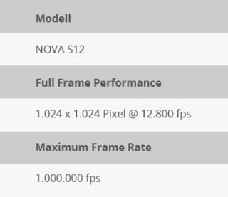 Fastcam Nova S12 technische Daten