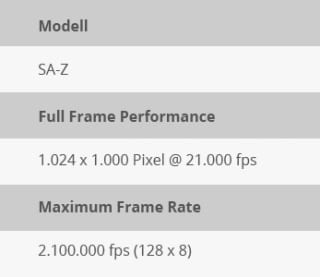 Fastcam Nova SA-Z technische Daten